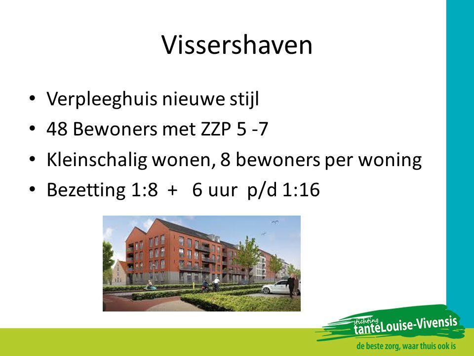 Vissershaven Verpleeghuis nieuwe stijl 48 Bewoners met ZZP 5 -7