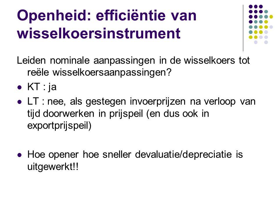 Openheid: efficiëntie van wisselkoersinstrument