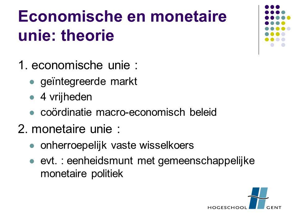Economische en monetaire unie: theorie