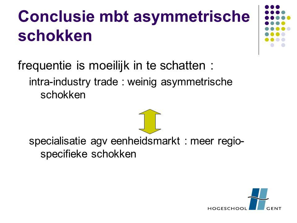 Conclusie mbt asymmetrische schokken