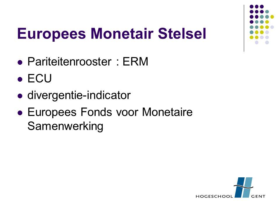 Europees Monetair Stelsel
