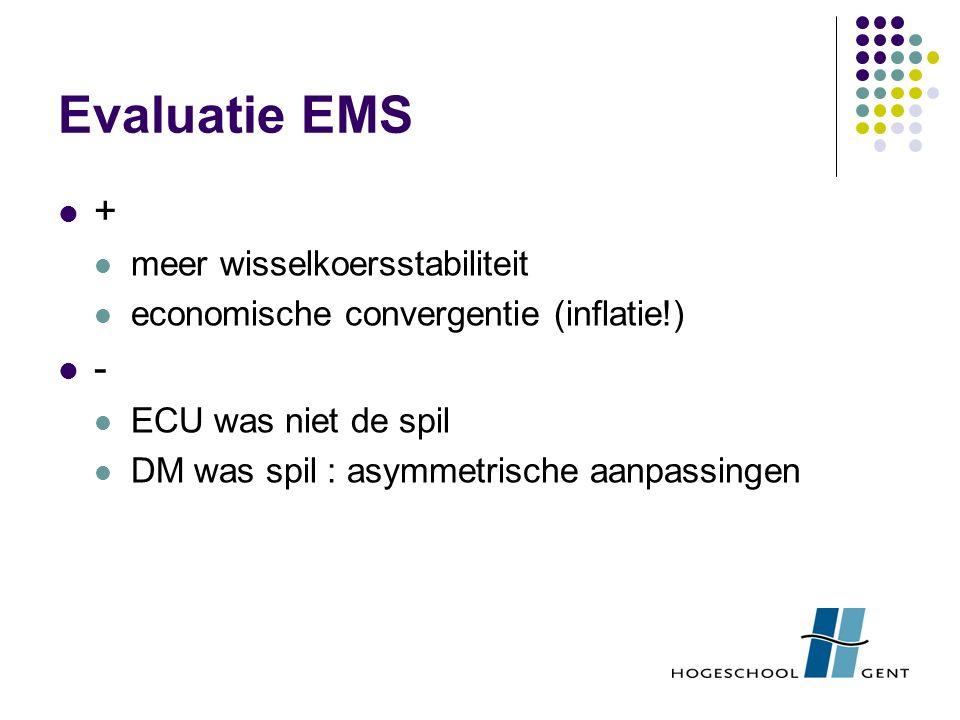 Evaluatie EMS + - meer wisselkoersstabiliteit