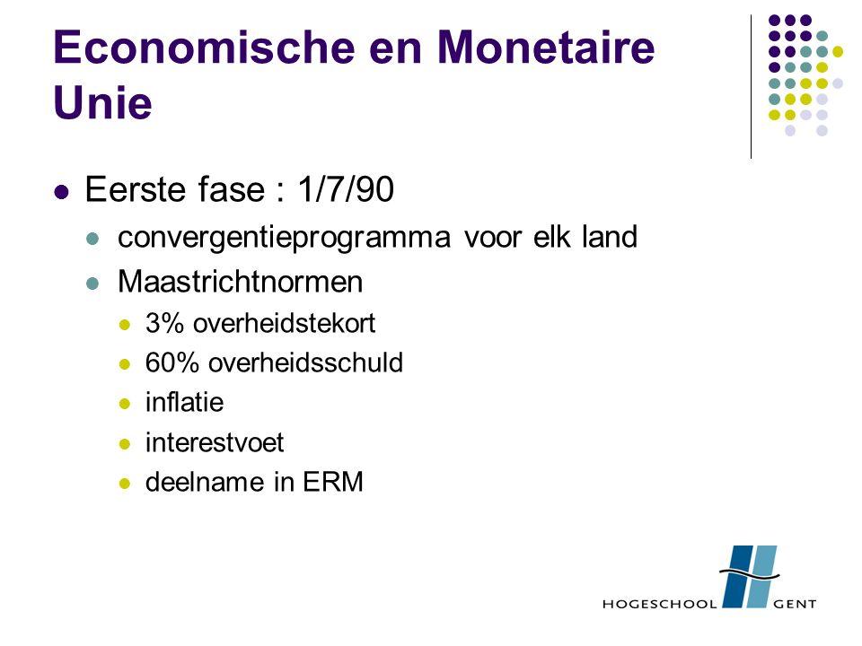 Economische en Monetaire Unie