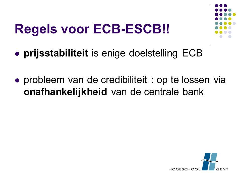 Regels voor ECB-ESCB!! prijsstabiliteit is enige doelstelling ECB