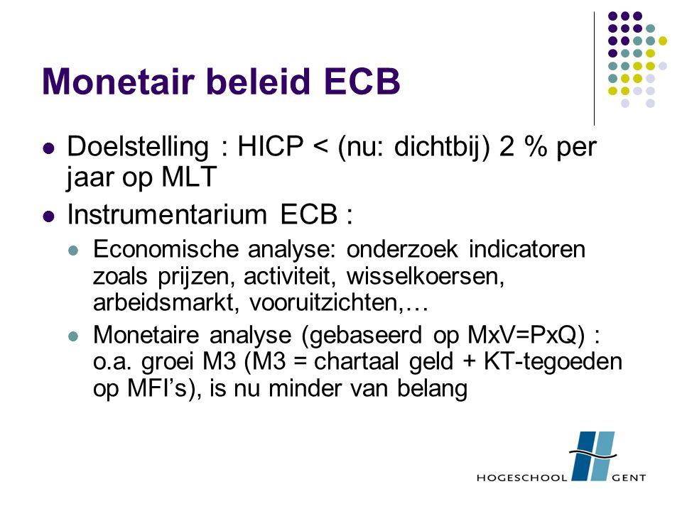 Monetair beleid ECB Doelstelling : HICP < (nu: dichtbij) 2 % per jaar op MLT. Instrumentarium ECB :
