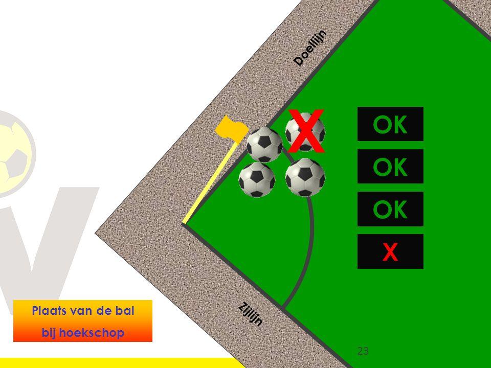 Doellijn X OK OK OK X Plaats van de bal bij hoekschop Zijlijn