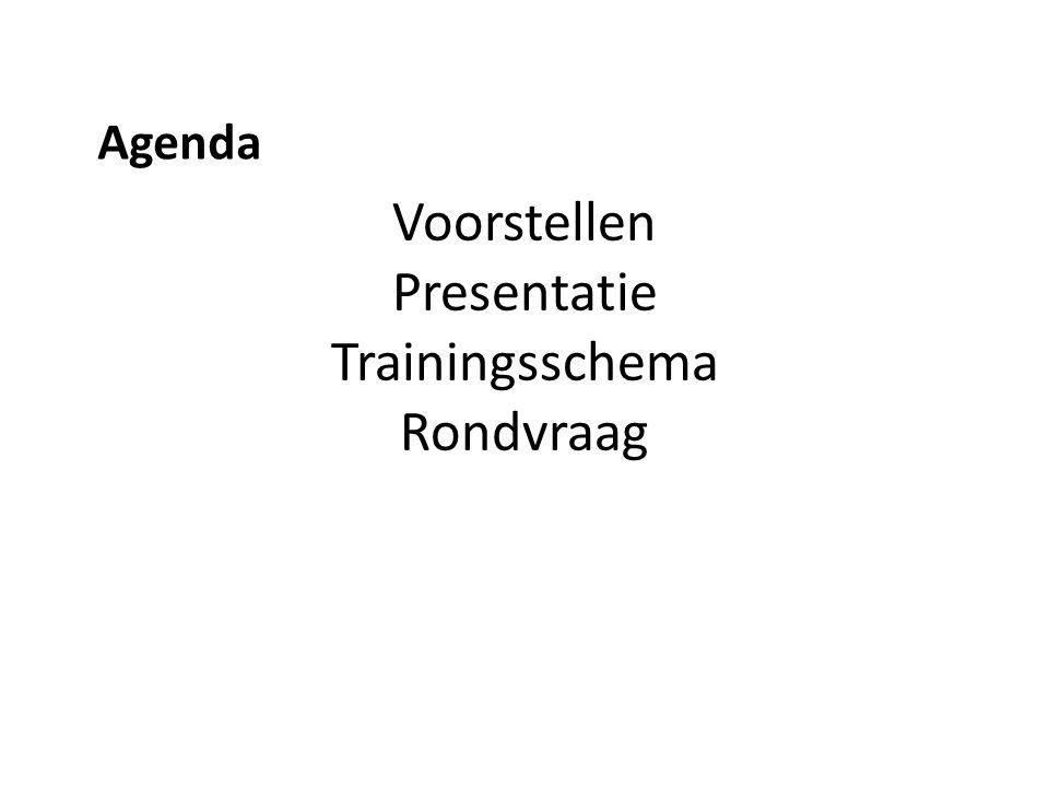 Voorstellen Presentatie Trainingsschema Rondvraag
