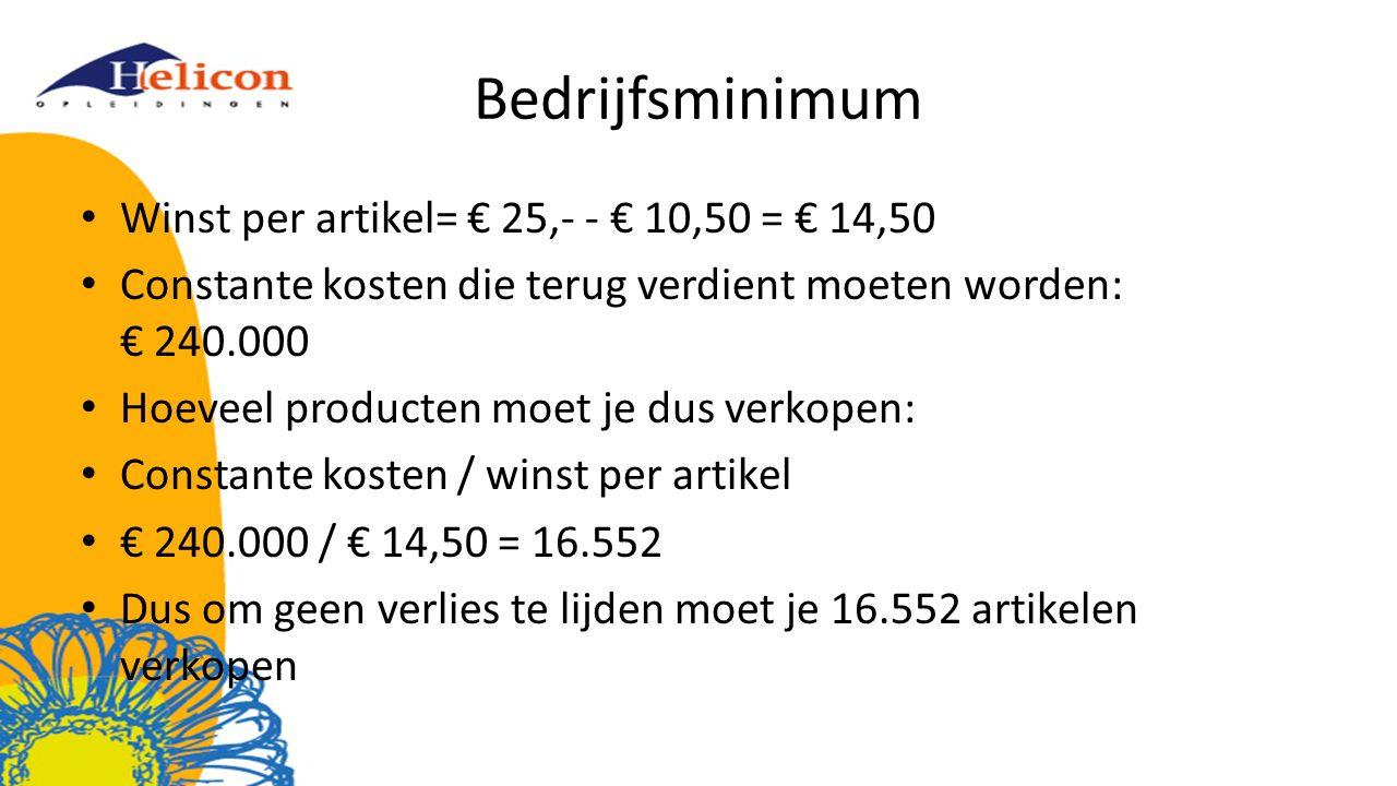 Bedrijfsminimum Winst per artikel= € 25,- - € 10,50 = € 14,50
