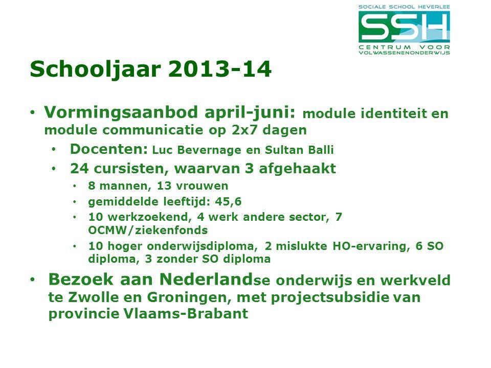 Schooljaar 2013-14 Vormingsaanbod april-juni: module identiteit en module communicatie op 2x7 dagen.
