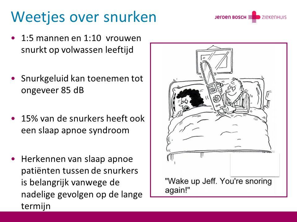 Weetjes over snurken 1:5 mannen en 1:10 vrouwen snurkt op volwassen leeftijd. Snurkgeluid kan toenemen tot ongeveer 85 dB.