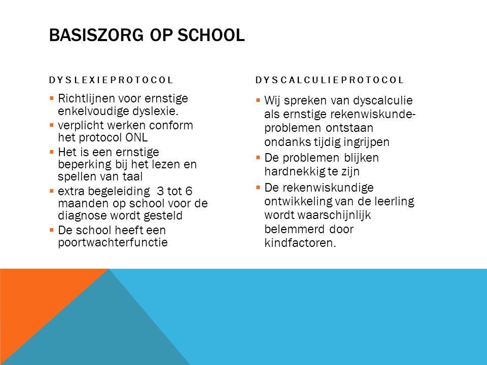 Basiszorg op school Richtlijnen voor ernstige enkelvoudige dyslexie.
