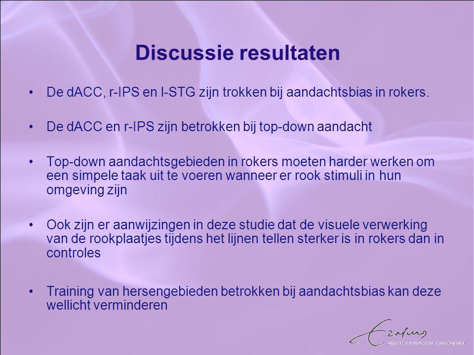 Discussie resultaten De dACC, r-IPS en l-STG zijn trokken bij aandachtsbias in rokers. De dACC en r-IPS zijn betrokken bij top-down aandacht.