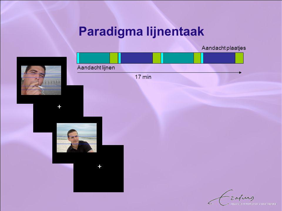 Paradigma lijnentaak Aandacht plaatjes + Aandacht lijnen 17 min