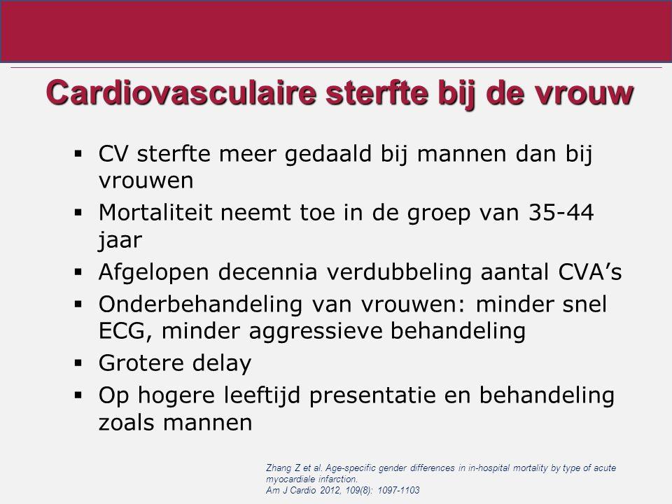 Cardiovasculaire sterfte bij de vrouw