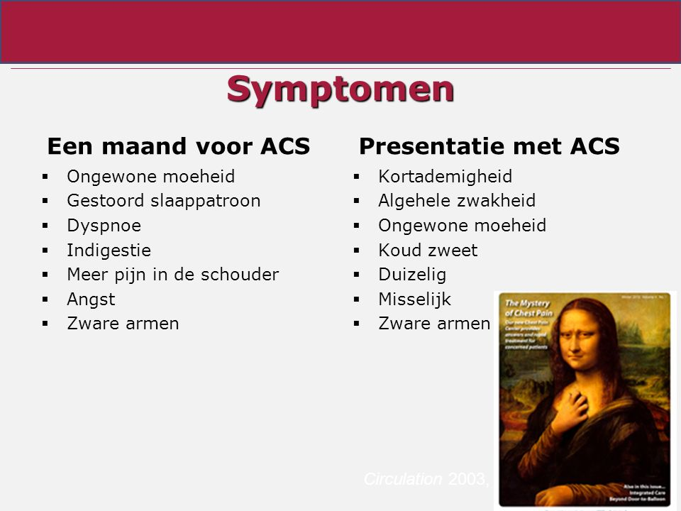 Symptomen Een maand voor ACS Presentatie met ACS Ongewone moeheid
