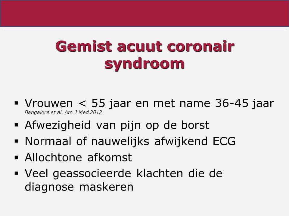 Gemist acuut coronair syndroom