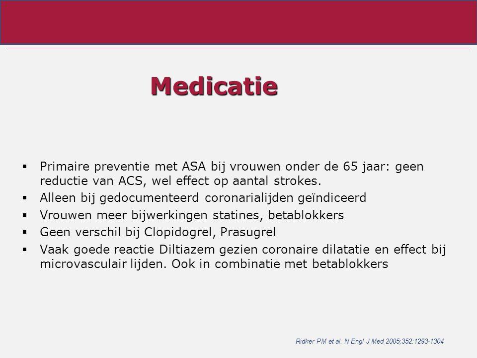 Medicatie Primaire preventie met ASA bij vrouwen onder de 65 jaar: geen reductie van ACS, wel effect op aantal strokes.
