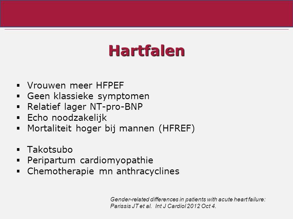 Hartfalen Vrouwen meer HFPEF Geen klassieke symptomen
