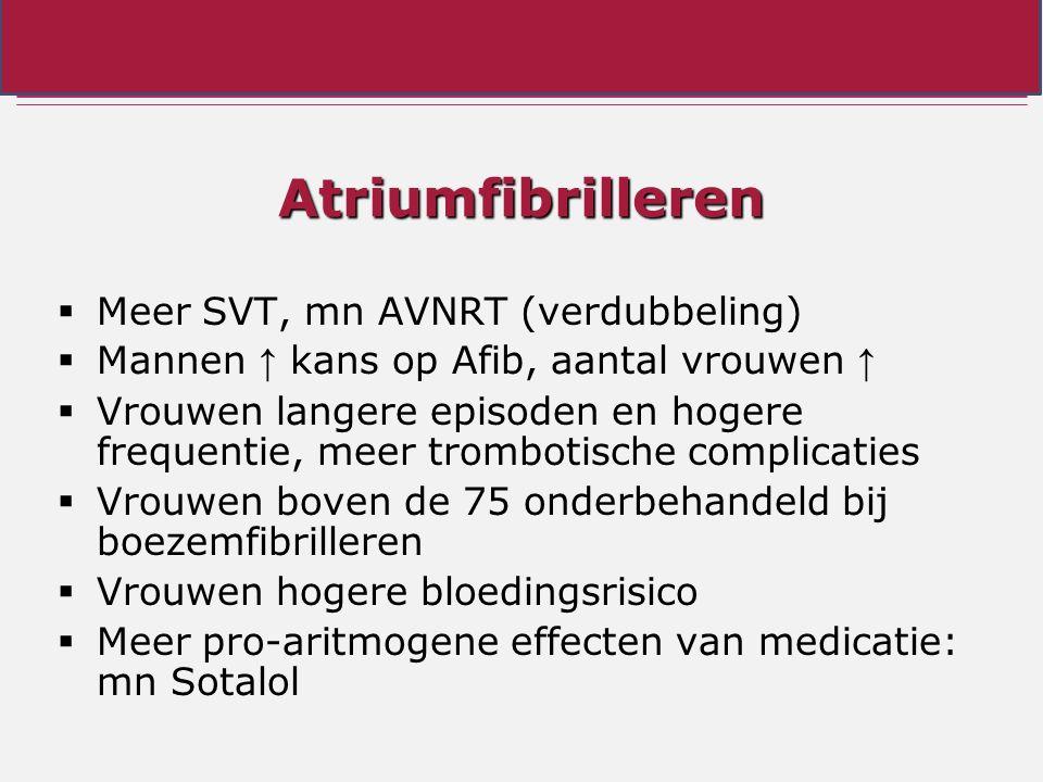 Atriumfibrilleren Meer SVT, mn AVNRT (verdubbeling)