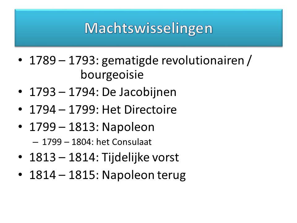 Machtswisselingen 1789 – 1793: gematigde revolutionairen / bourgeoisie