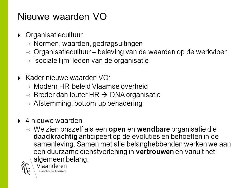 Nieuwe waarden VO Organisatiecultuur Normen, waarden, gedragsuitingen