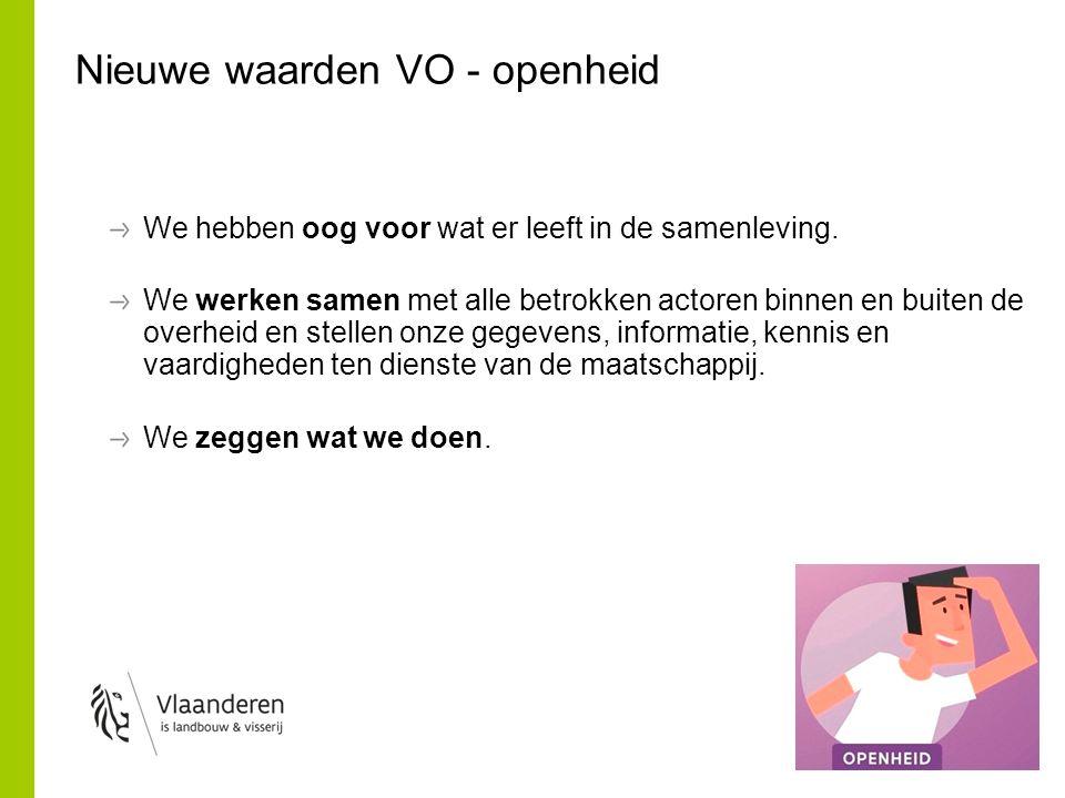 Nieuwe waarden VO - openheid