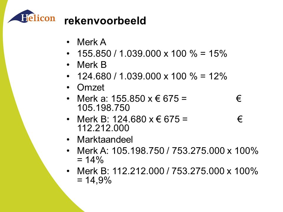 rekenvoorbeeld Merk A 155.850 / 1.039.000 x 100 % = 15% Merk B