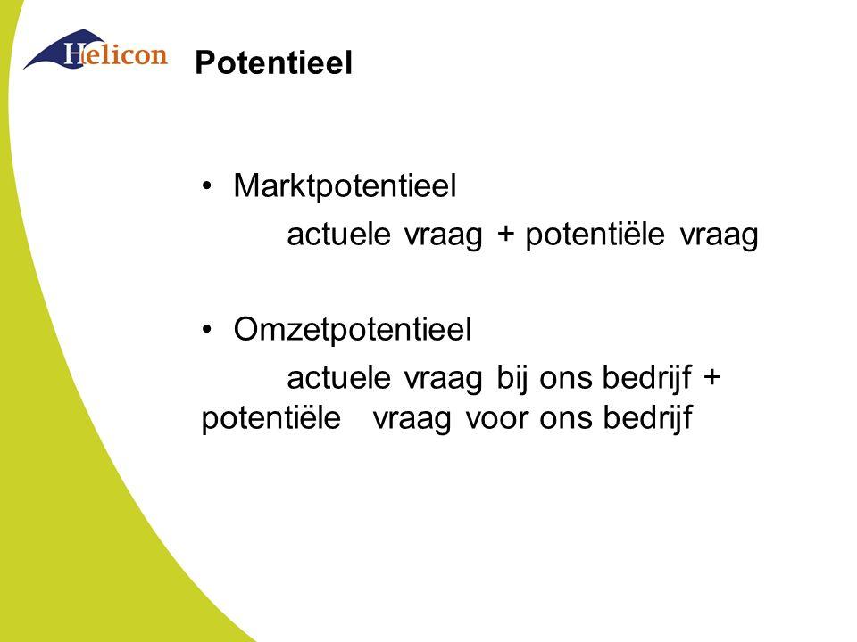 Potentieel Marktpotentieel. actuele vraag + potentiële vraag.