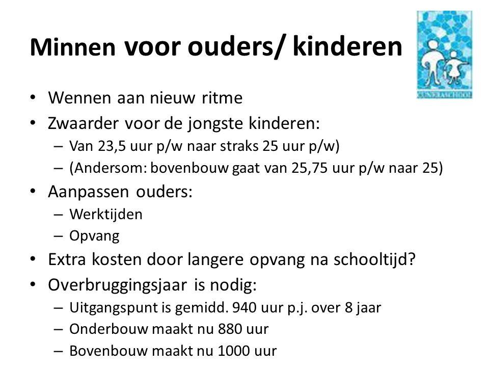 Minnen voor ouders/ kinderen