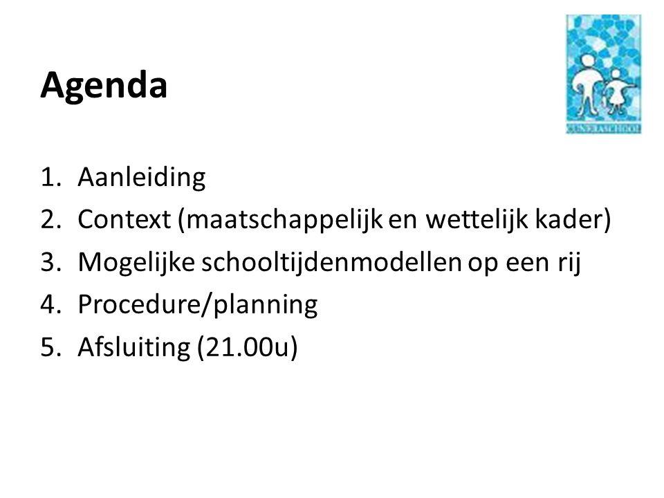 Agenda Aanleiding Context (maatschappelijk en wettelijk kader)