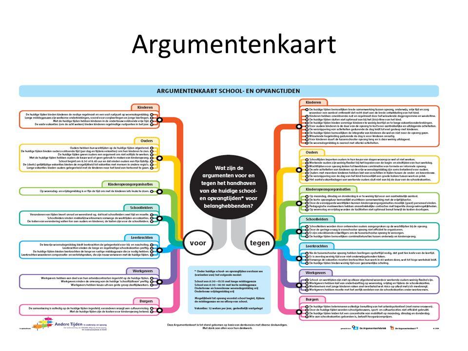 Argumentenkaart