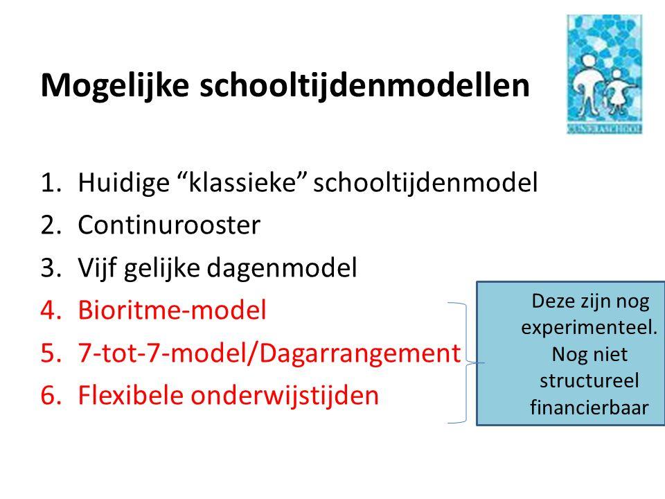 Mogelijke schooltijdenmodellen