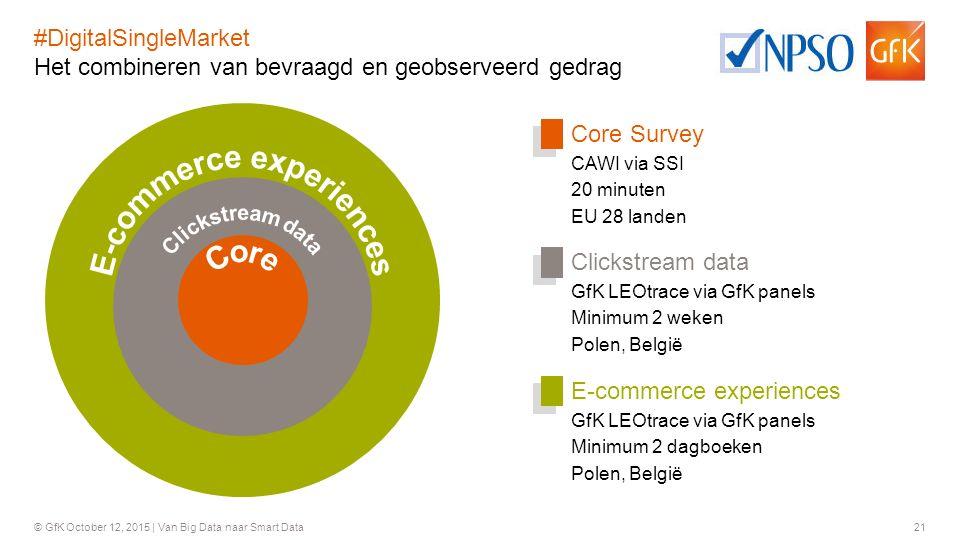 E-commerce experiences