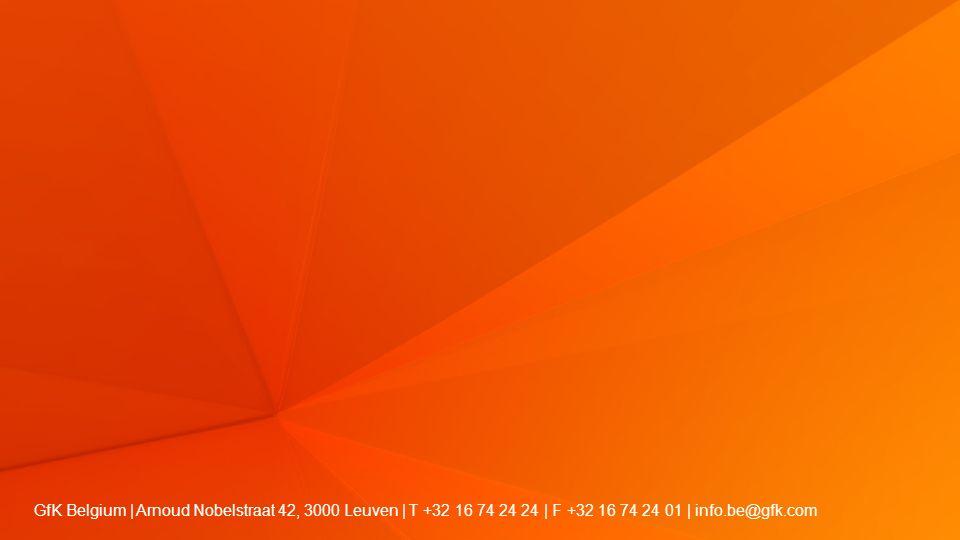 GfK Belgium | Arnoud Nobelstraat 42, 3000 Leuven | T +32 16 74 24 24 | F +32 16 74 24 01 | info.be@gfk.com