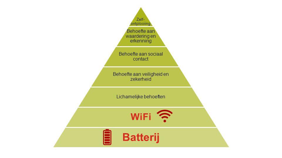 Batterij WiFi Behoefte aan waardering en erkenning