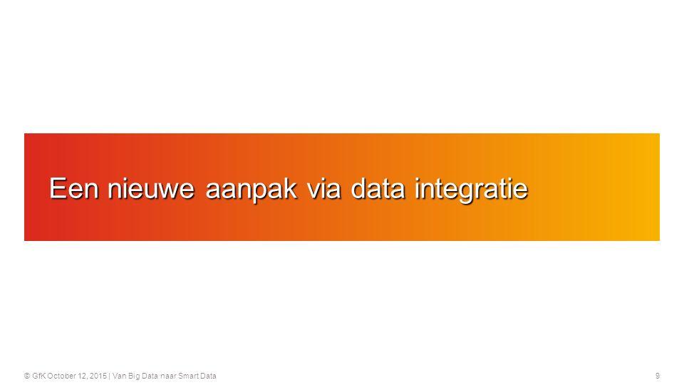 Een nieuwe aanpak via data integratie