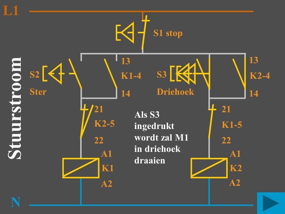 Stuurstroom L1 N S1 stop 13 13 S2 Ster K1-4 S3 Driehoek K2-4 14 14 21