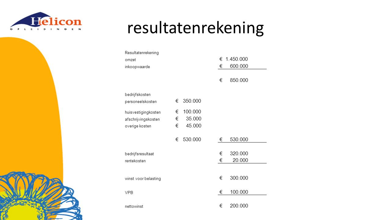 resultatenrekening € 1.450.000 € 600.000 € 850.000 € 350.000 € 100.000