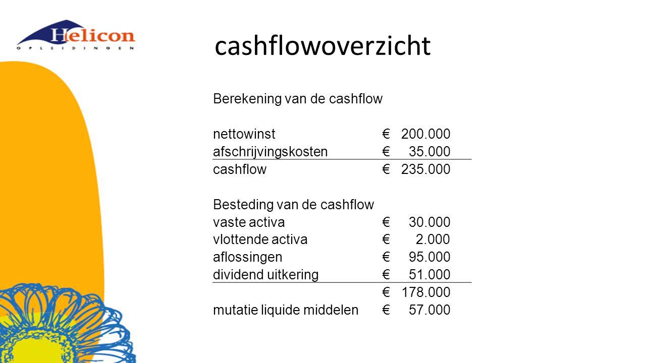 cashflowoverzicht Berekening van de cashflow nettowinst € 200.000