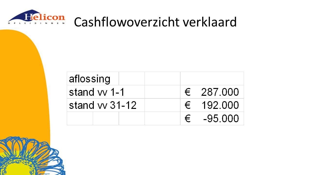 Cashflowoverzicht verklaard