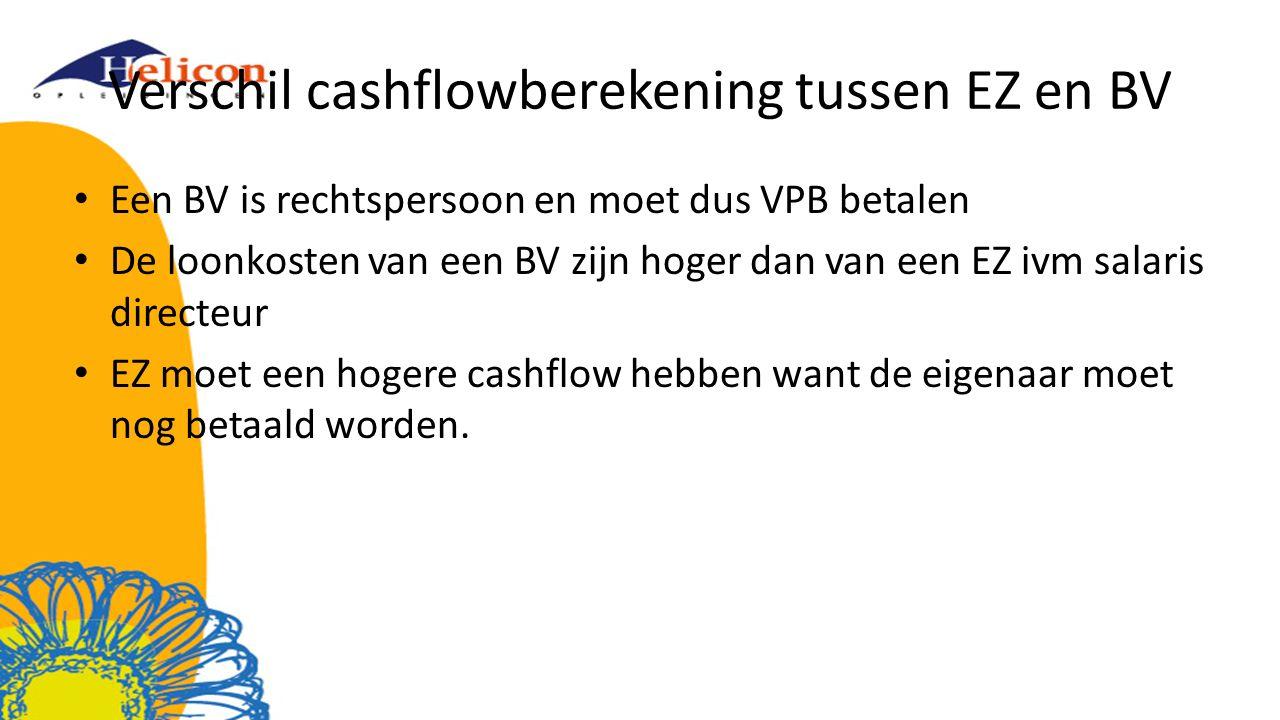 Verschil cashflowberekening tussen EZ en BV