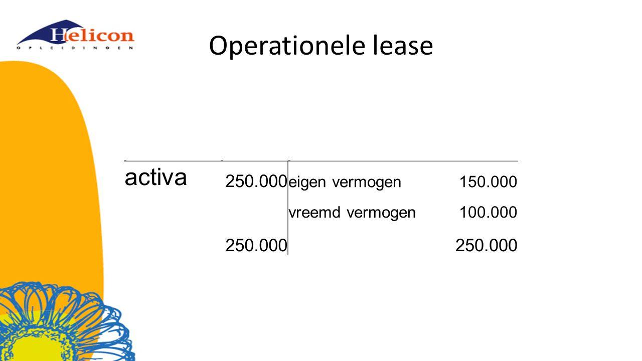Operationele lease activa 250.000 eigen vermogen 150.000