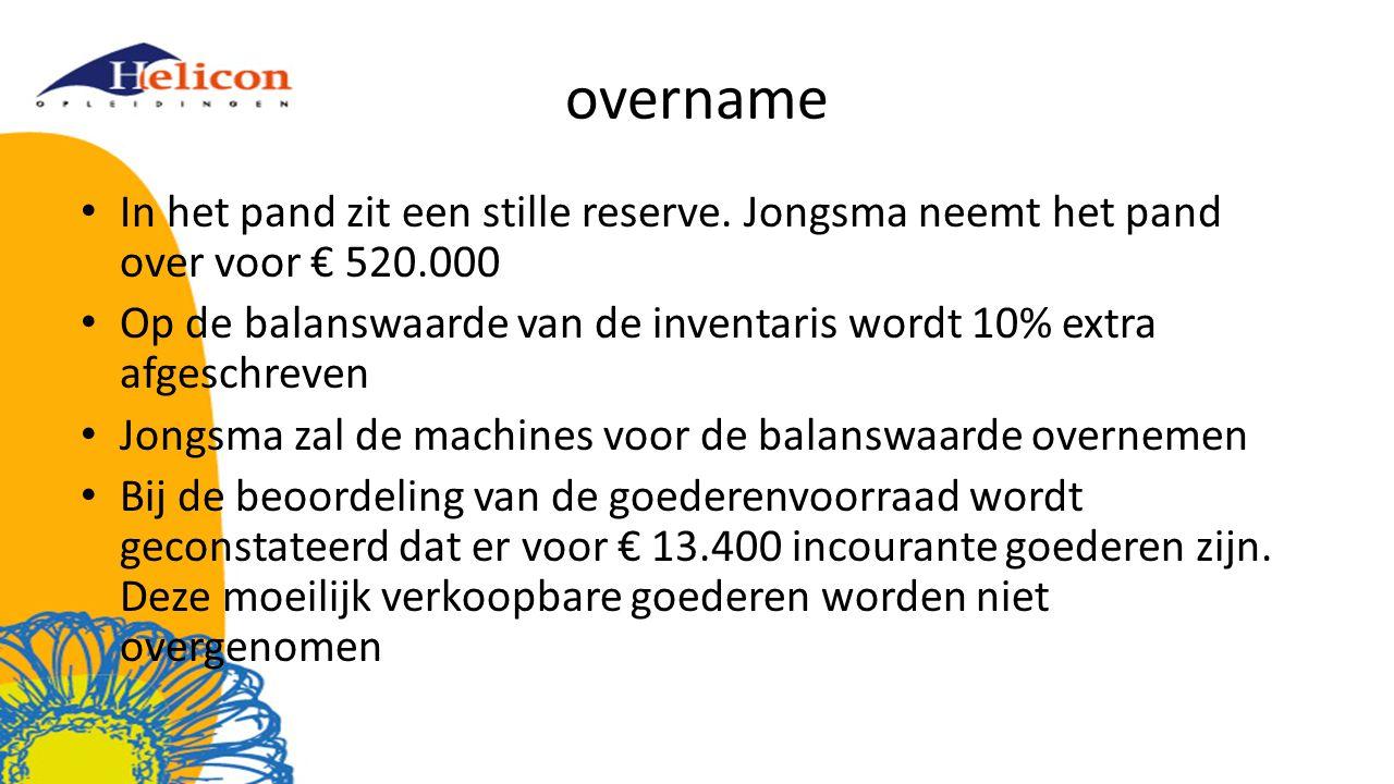 overname In het pand zit een stille reserve. Jongsma neemt het pand over voor € 520.000.