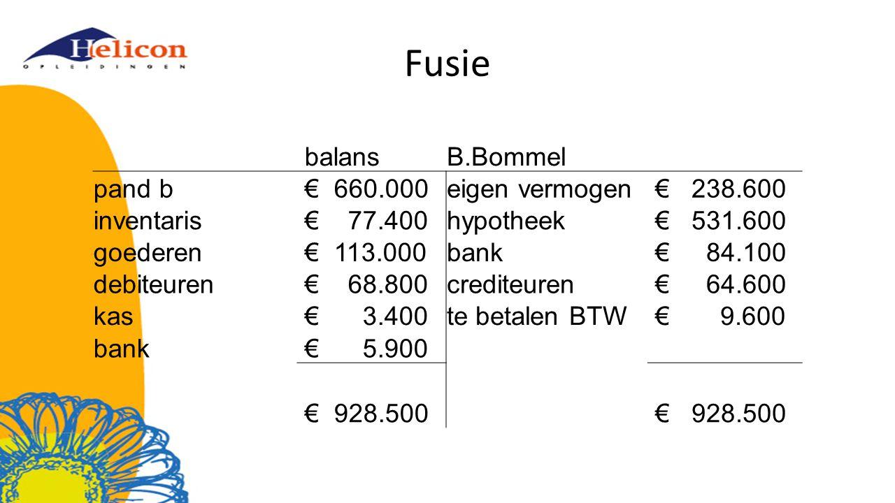 Fusie balans B.Bommel pand b € 660.000 eigen vermogen € 238.600