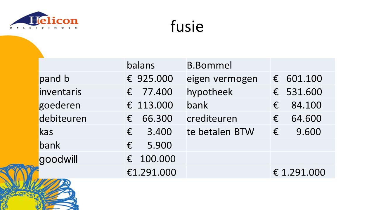 fusie balans B.Bommel pand b € 925.000 eigen vermogen € 601.100
