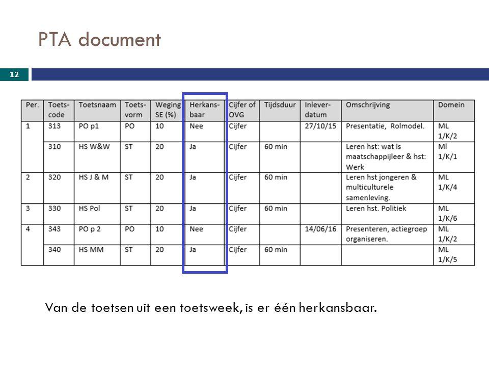PTA document Van de toetsen uit een toetsweek, is er één herkansbaar.