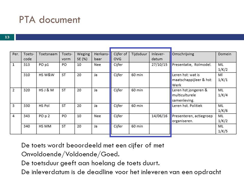 PTA document
