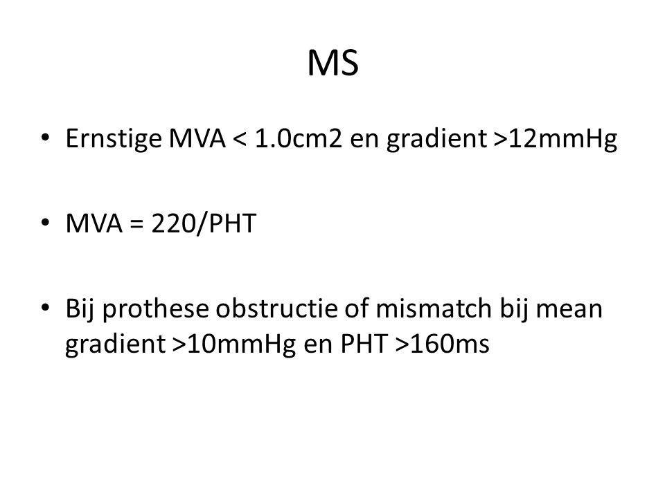 MS Ernstige MVA < 1.0cm2 en gradient >12mmHg MVA = 220/PHT