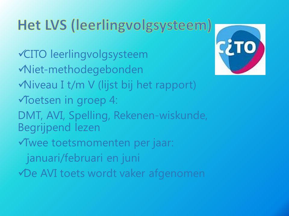 Het LVS (leerlingvolgsysteem)