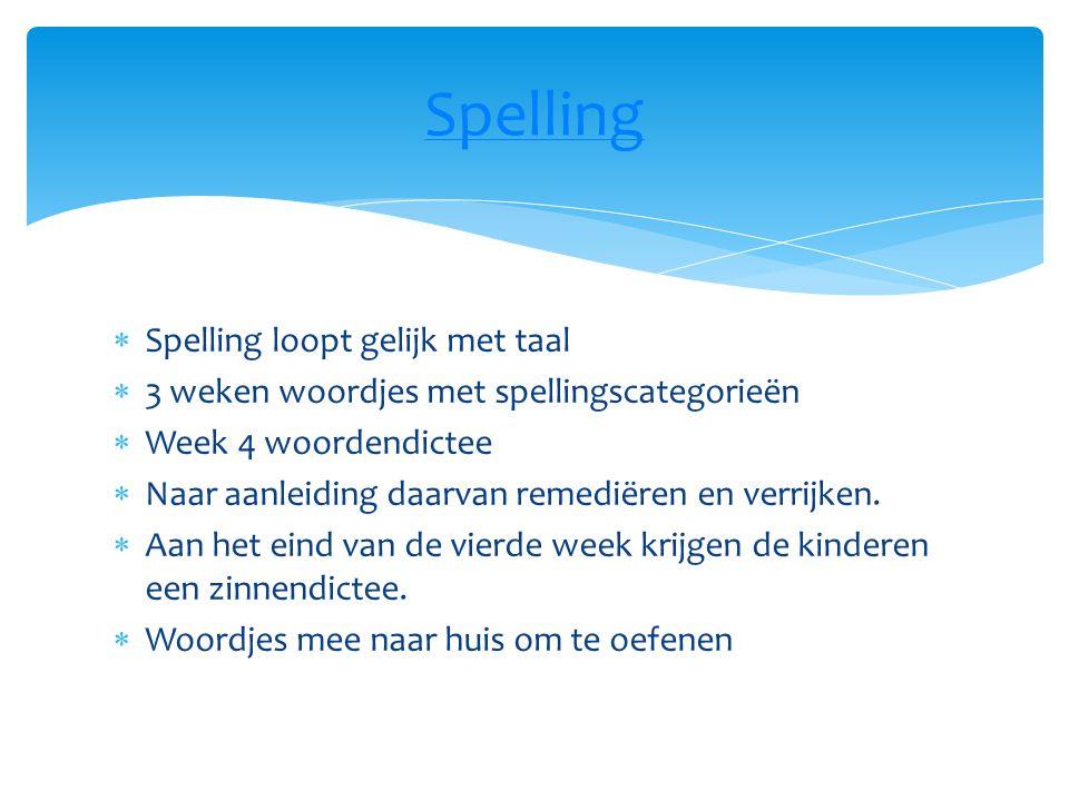 Spelling Spelling loopt gelijk met taal